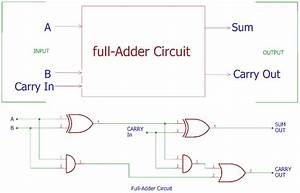 Full Adder Circuit  Theory  Truth Table  U0026 Construction