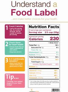 New Food Label Poster