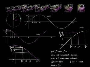 Alg Berechnen 2015 : komplexe zahlen algebraische form angeben mathelounge ~ Themetempest.com Abrechnung