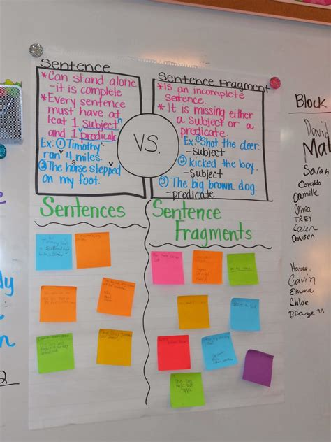 Written by young learner experts from around. Sentences & Sentence Fragments {Anchor Chart Thursdays ...