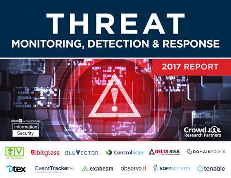 threat monitoring detection  response report