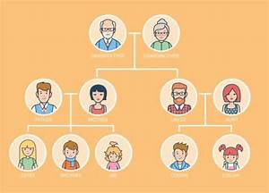 Tracing Your Family Tree  A Guide
