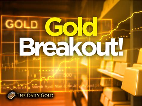 Is This the Long-Awaited Gold Break-Out, or Just Another Paper Market Head Fake?