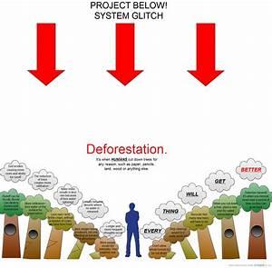 Deforestation   Block Diagram