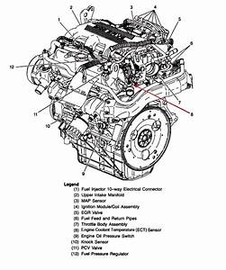 1995 Chevy Lumina Coolant Temp Sensor Location - Wiring Diagrams Image Free