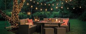 Patio lights rona inspirational pixelmari