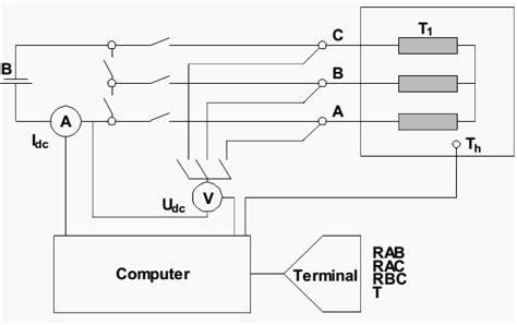 Basic Transformer Routine Test Measurement Winding