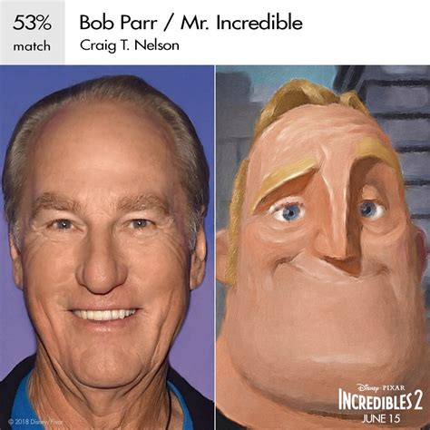 craig t nelson incredibles 2 incredibles 2 cast characters revealed in new images