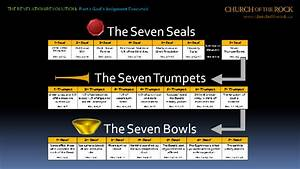 Quotes About Seven Trumpets 25 Quotes