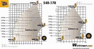 JCB 540-170 - JCB - Machinery Specifications - Machinery