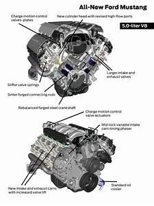 2015 Mustang  Ford Details 2 3-liter Ecoboost