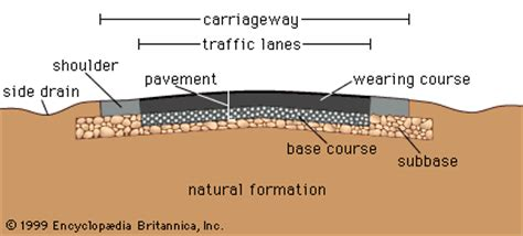 road cross section students britannica kids