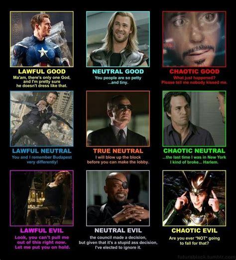chaotic evil loki nerdy pinterest charts