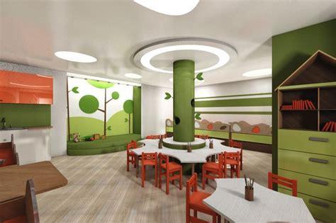 Home Daycare Design Ideas by Ilumina 231 227 O Sala De Aula Infantil Pesquisa Esc