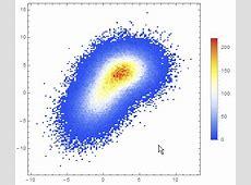 plotting How 2D scatterplots with quantitative density