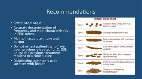 Stool C Diff Clostridium Difficile Powerpoint Presentation