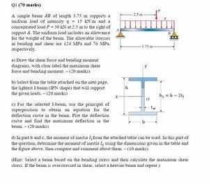 How Maximum Bending Moments Determine Steel Beam Selection