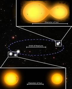 Astronomers Discover Quintuple Star System | Astronomy ...