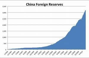 The PBoC's Extraordinary Intervention | PIIE