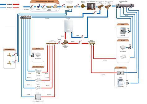 chauffage gtgaz depuis 1976 chauffage entretien montpellier herault gt gaz depuis