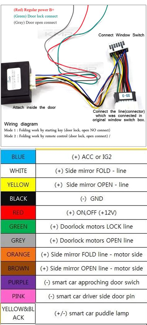 side mirror auto lock folding relay system sh