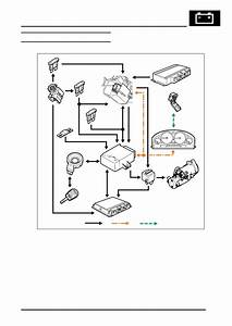 Land Rover Workshop Manuals  U0026gt  L322 Range Rover System