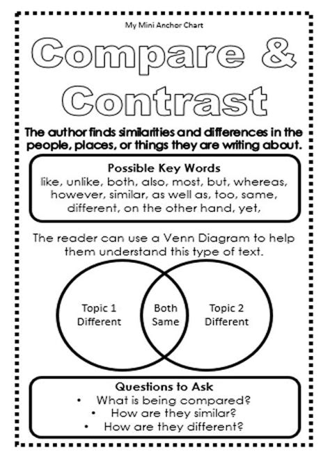 compare and contrast anchor charts and charts on