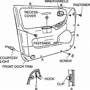 Service Manual  Diagrams To Remove 1995 Mazda Mx 5 Driver