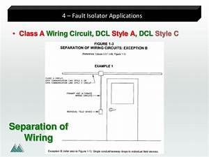 Demystifying Fault Isolators