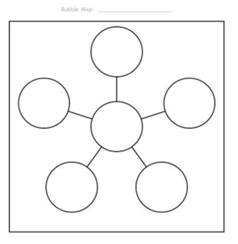 Three Bubble Graphic Organizer Template by Gm Skill Development Improvisation Askgamemasters