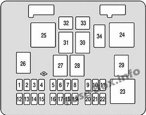 Fuse Box Diagram Chevrolet Express  2003