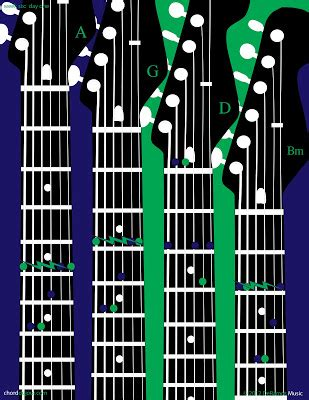 Four seasons in one day. Chord du Jour: Four #Chords for #Guitar / Four Chords for #Piano