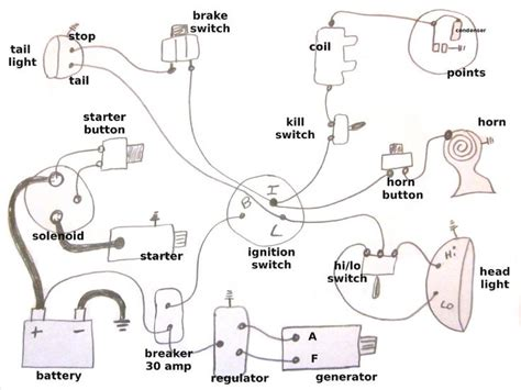Simple Wiring Diagram For Your Harley Bikes Motorcycle