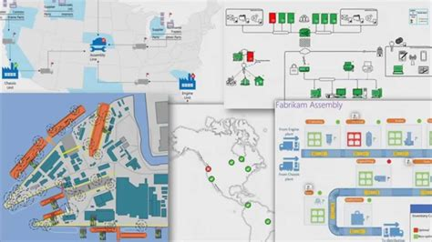 Technical Deep Dive With Visio Pro For Office 365