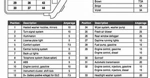 Vw Beetle Fuse Box Diagram