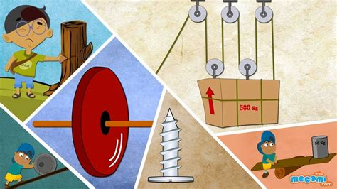 Pulley, Wheel, Lever And More Simple Machines