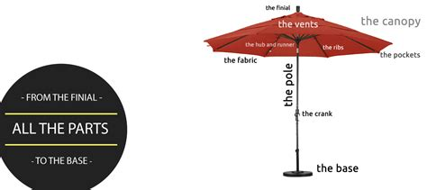 patio umbrella replacement parts outdoor furniture