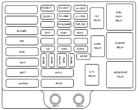 Chevy Expres Fuse Box Diagram by Fuse Box Chevy Astro Wiring Diagram