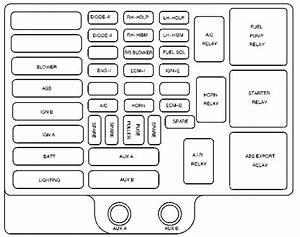2000 Chevrolet Prizm Fuse Box Diagram Radioi Wiring Diagram 2005 Chevy Silverado 24171 Ilsolitariothemovie It
