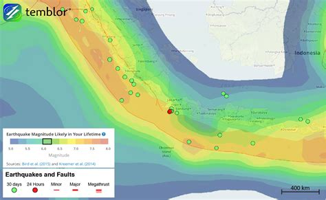 megacity megathrust  java sequence highlights jakarta