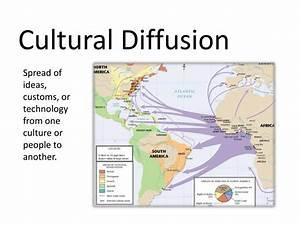 ️ Cultural di... Cultural Diffusion