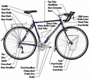 Diagram Of A Touring Bicycle