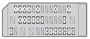 Scion Fr-s  2013 - 2016  - Fuse Box Diagram
