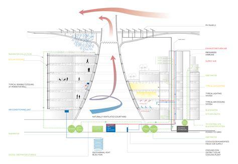 Environmental thesis pdf