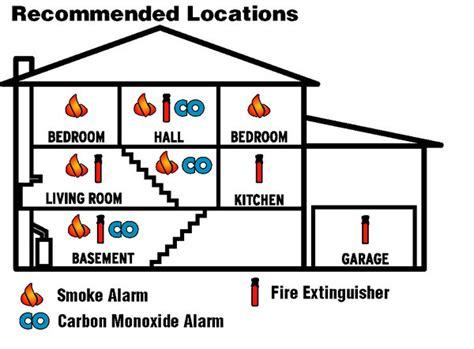 Smoke Detectors  Butler City Firefighters Iaff Local 114