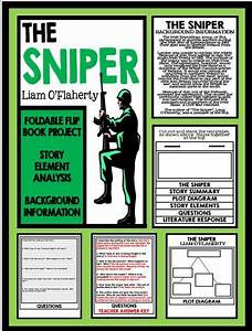 31 The Sniper Short Story Plot Diagram