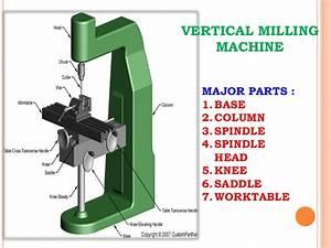 Milling machine(husain)