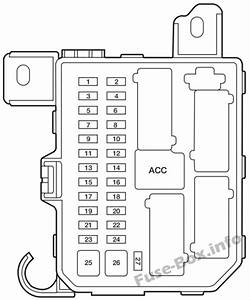Mazda Tribute 2001 Fuse Box Diagram