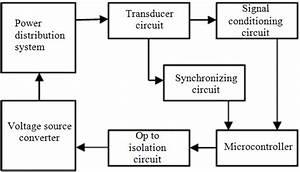 Block Diagram Of Single Phase Hardware Model For D