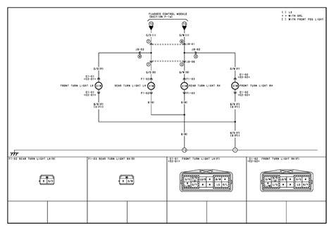 Repair Guides Signal Lighting System Turn